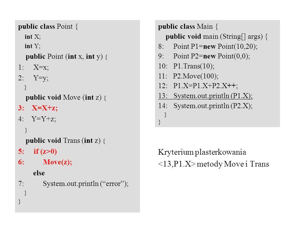 Kryterium plasterkowania <13,P1.X> metody Move i Trans