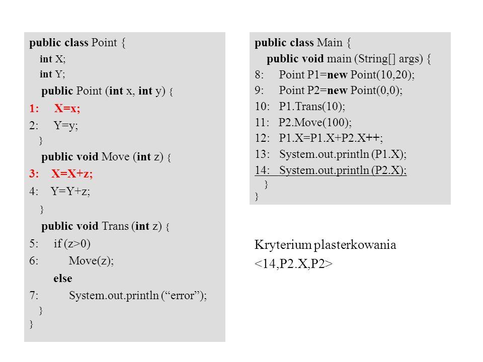 Kryterium plasterkowania <14,P2.X,P2>
