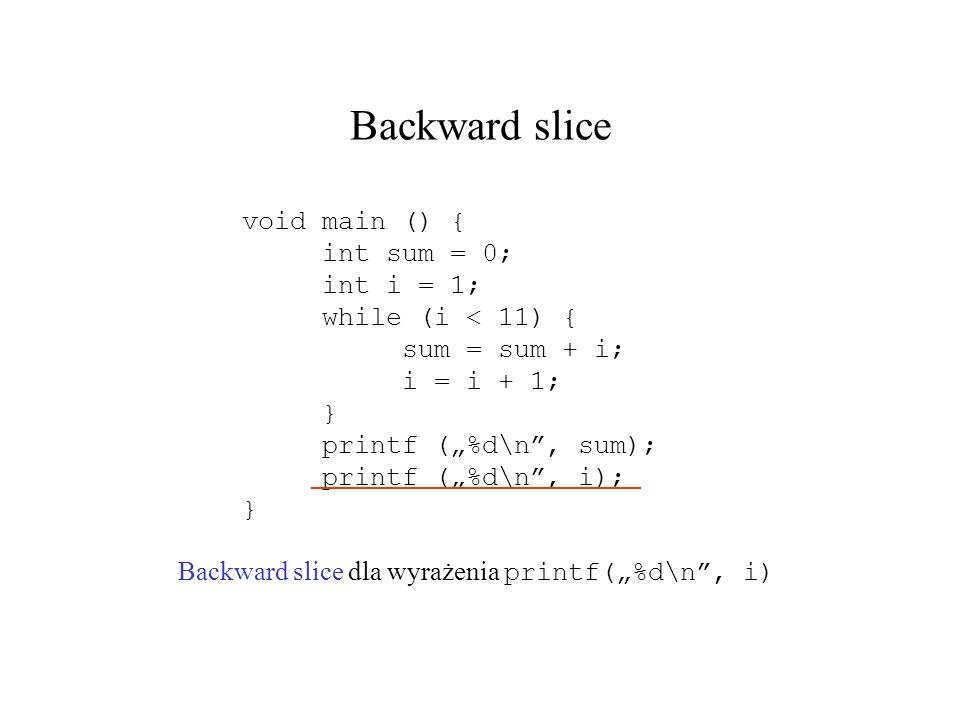 Backward slice void main () { int sum = 0; int i = 1;