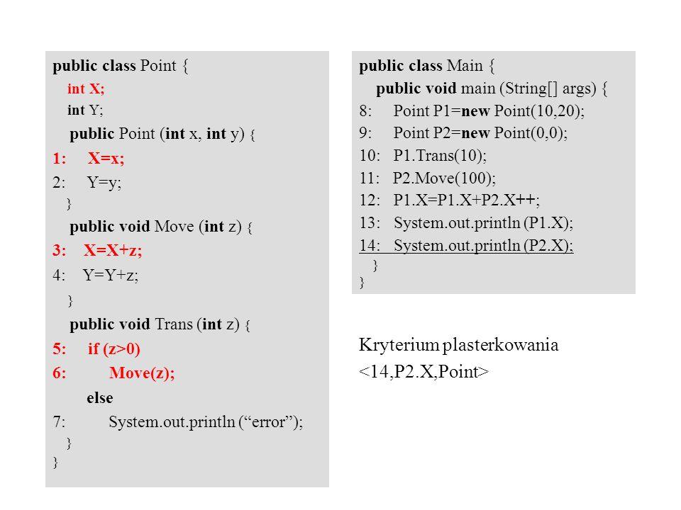 Kryterium plasterkowania <14,P2.X,Point>