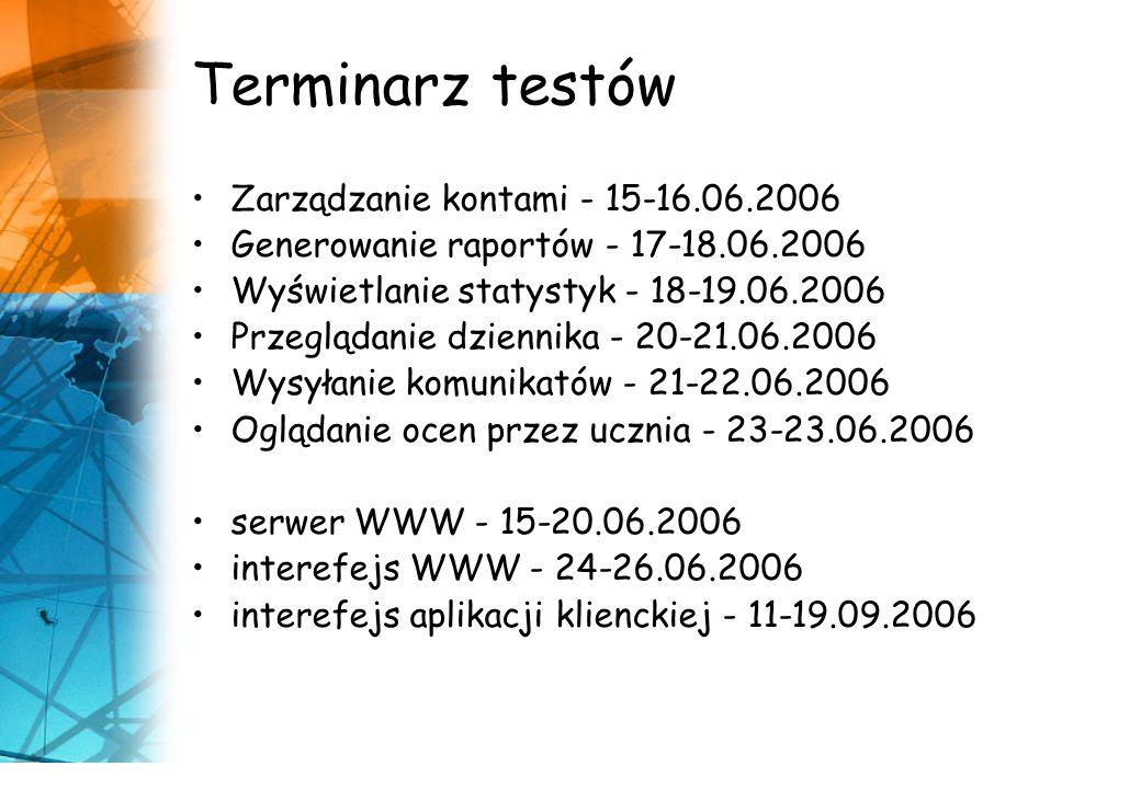 Terminarz testów Zarządzanie kontami - 15-16.06.2006