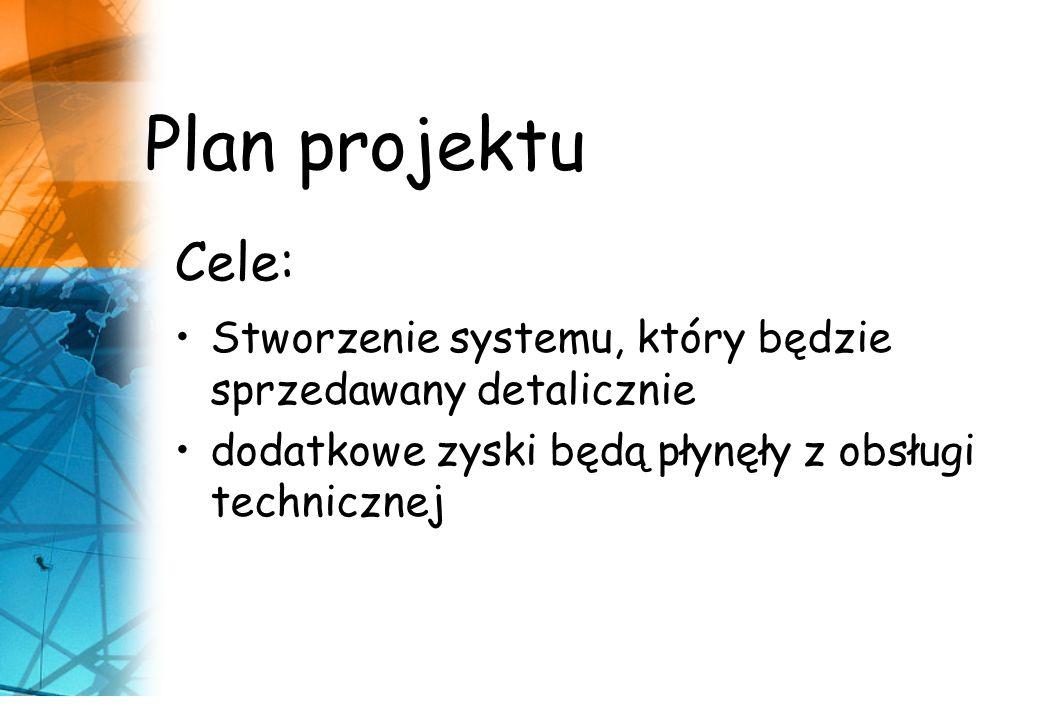 Plan projektu Cele: Stworzenie systemu, który będzie sprzedawany detalicznie.