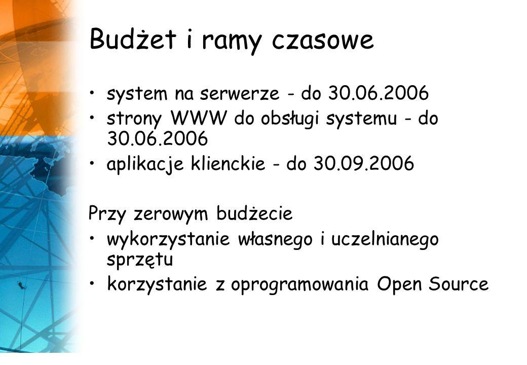 Budżet i ramy czasowe system na serwerze - do 30.06.2006