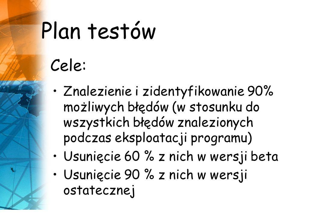 Plan testów Cele: Znalezienie i zidentyfikowanie 90% możliwych błędów (w stosunku do wszystkich błędów znalezionych podczas eksploatacji programu)