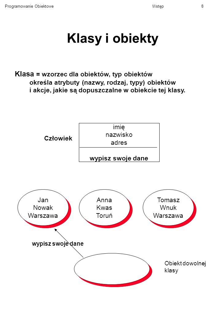 Klasy i obiekty Klasa = wzorzec dla obiektów, typ obiektów