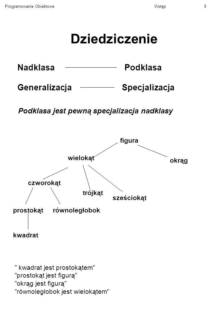 Dziedziczenie Nadklasa Podklasa Generalizacja Specjalizacja