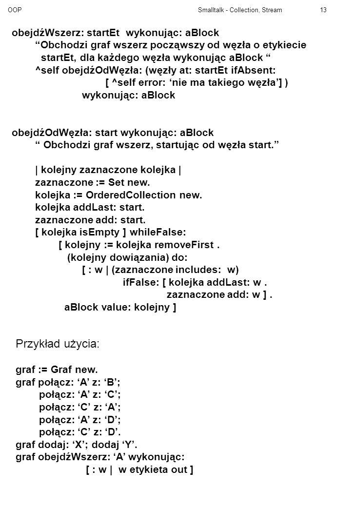 Przykład użycia: obejdźWszerz: startEt wykonując: aBlock