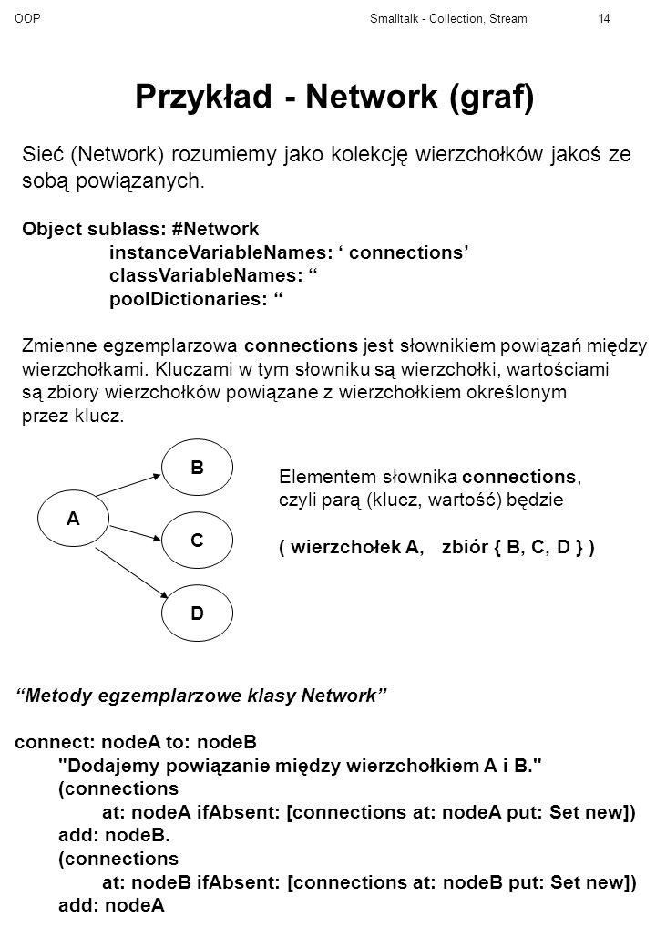 Przykład - Network (graf)