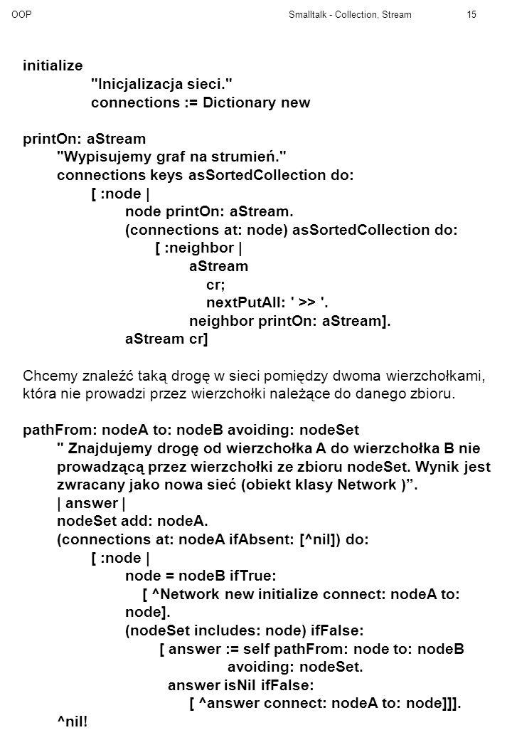 initialize Inicjalizacja sieci. connections := Dictionary new. printOn: aStream. Wypisujemy graf na strumień.