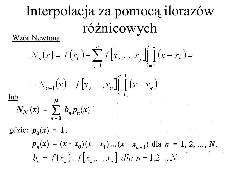 Interpolacja za pomocą ilorazów różnicowych