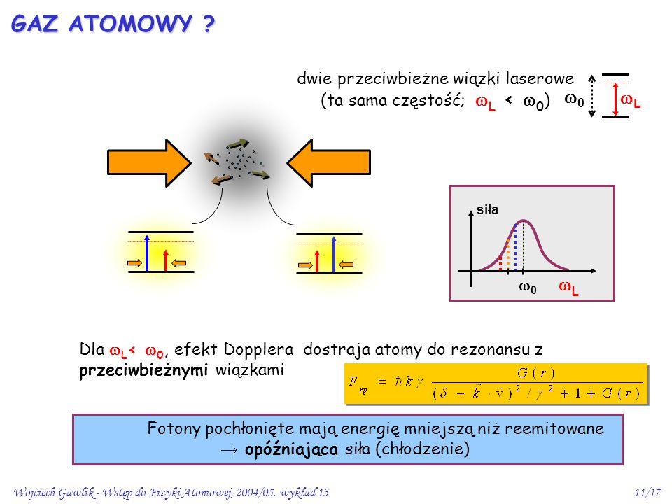 GAZ ATOMOWY dwie przeciwbieżne wiązki laserowe (ta sama częstość; L < 0) 0. L. L.