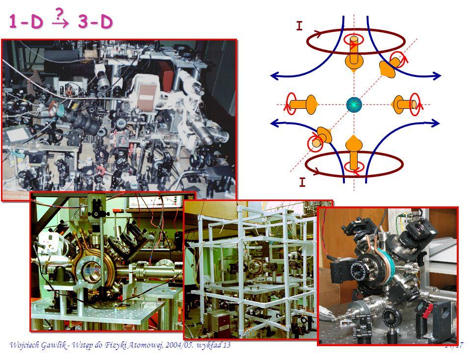 1-D  3-D I Wojciech Gawlik - Wstęp do Fizyki Atomowej, 2004/05. wykład 13