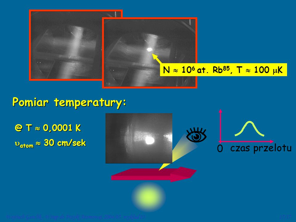    Pomiar temperatury: czas przelotu N  106 at. Rb85, T  100 K