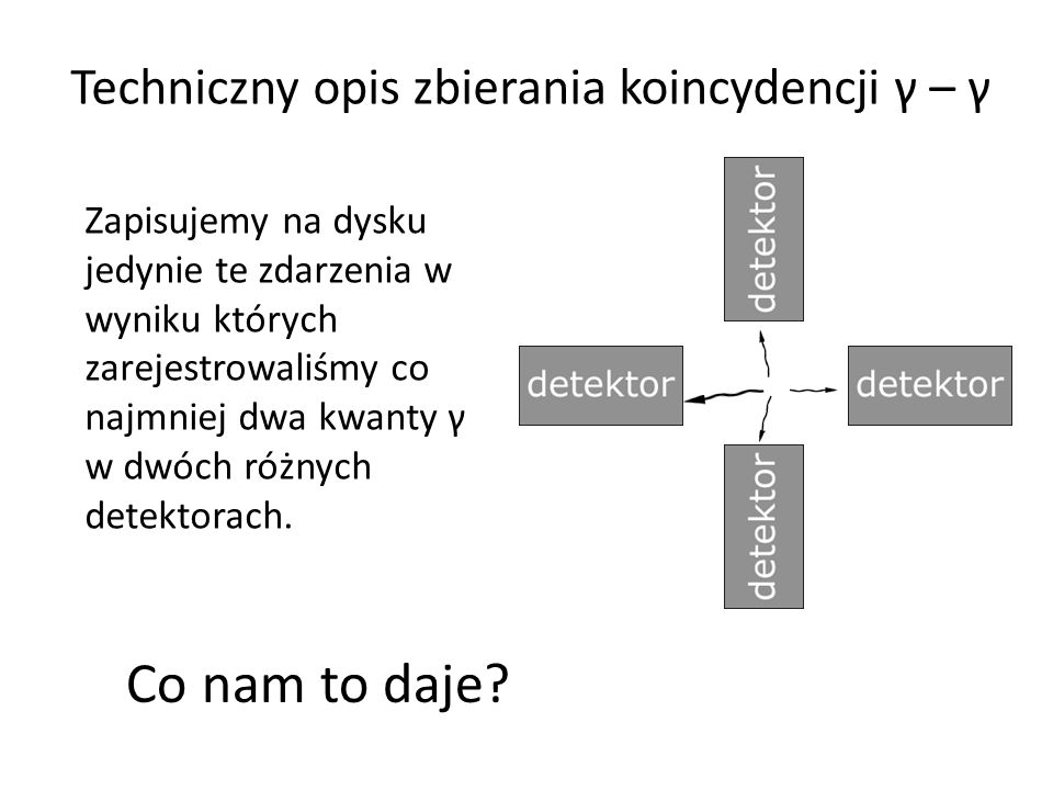 Techniczny opis zbierania koincydencji γ – γ