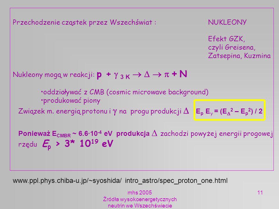 Żródła wysokoenergetycznych neutrin we Wszechświecie
