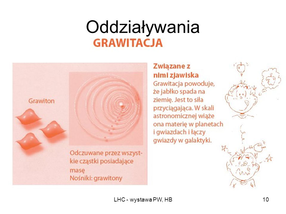 Oddziaływania LHC - wystawa PW, HB