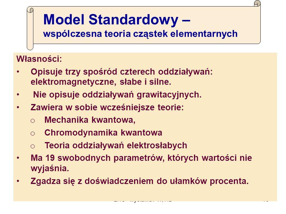 Model Standardowy – wspólczesna teoria cząstek elementarnych