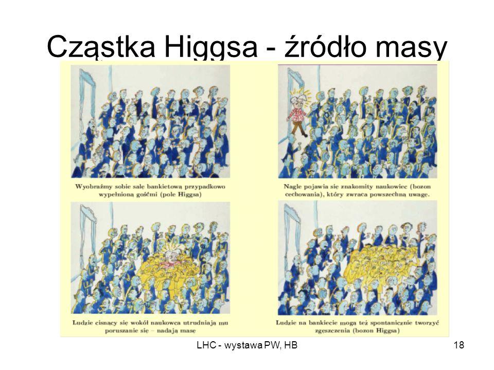 Cząstka Higgsa - źródło masy