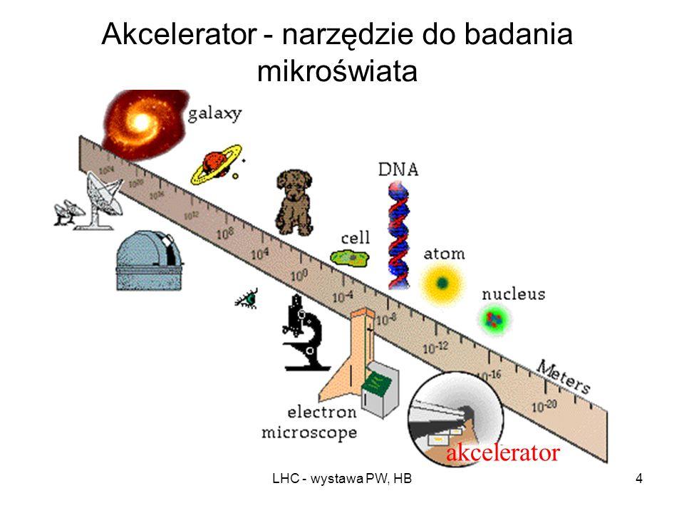 Akcelerator - narzędzie do badania mikroświata