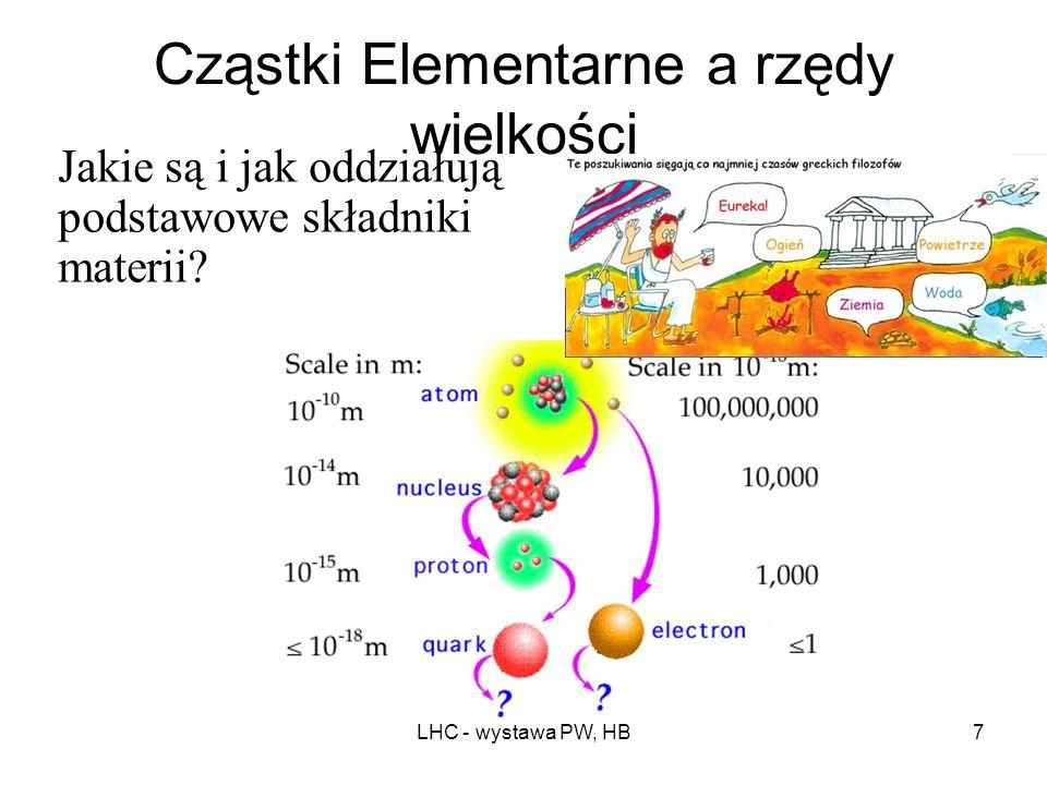 Cząstki Elementarne a rzędy wielkości
