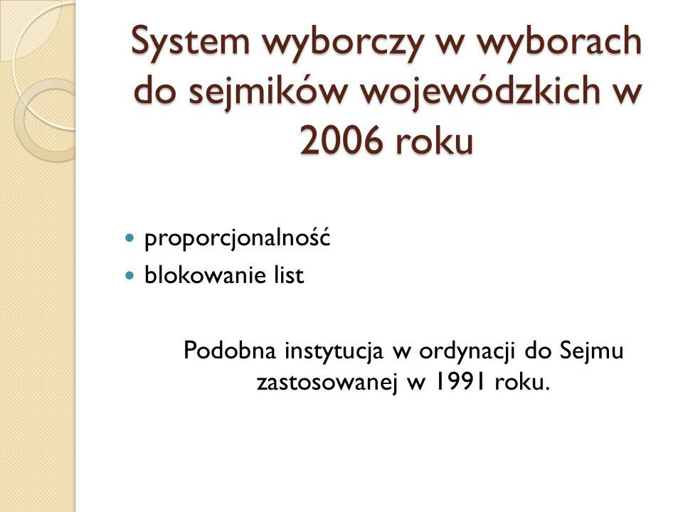 System wyborczy w wyborach do sejmików wojewódzkich w 2006 roku