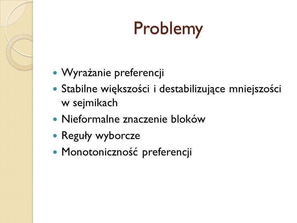 Problemy Wyrażanie preferencji