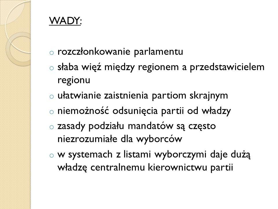 WADY: rozczłonkowanie parlamentu. słaba więź między regionem a przedstawicielem regionu. ułatwianie zaistnienia partiom skrajnym.