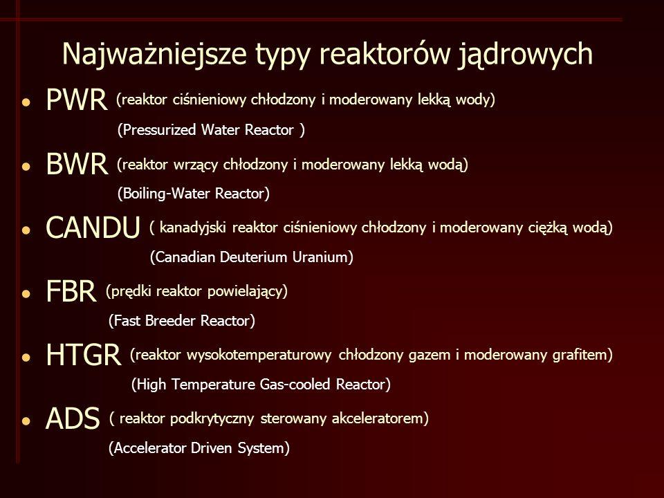 Najważniejsze typy reaktorów jądrowych