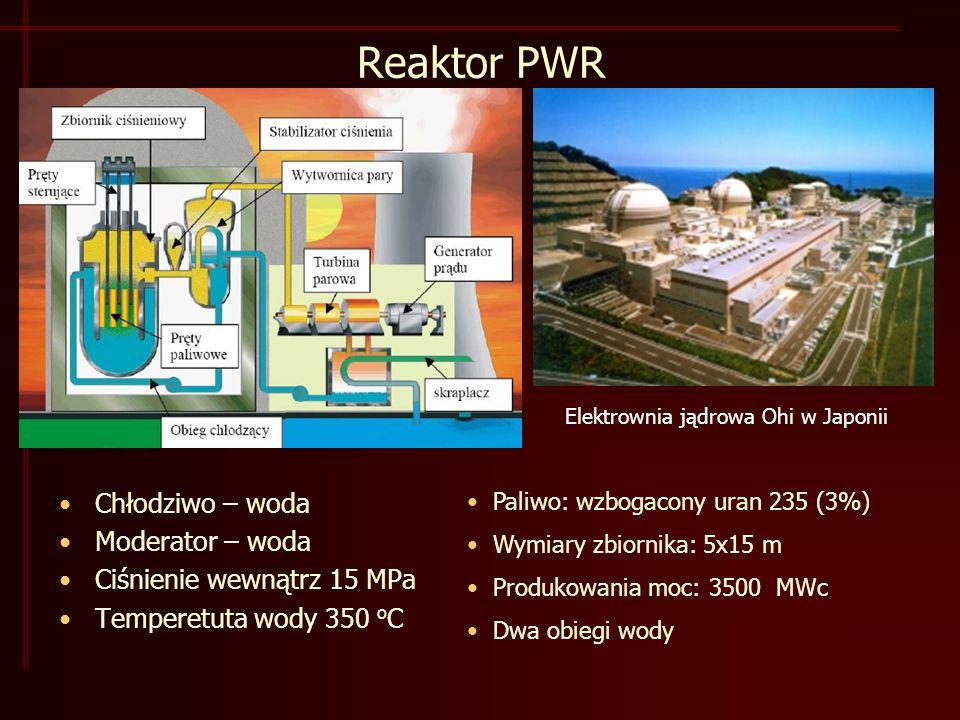 Reaktor PWR Chłodziwo – woda Moderator – woda