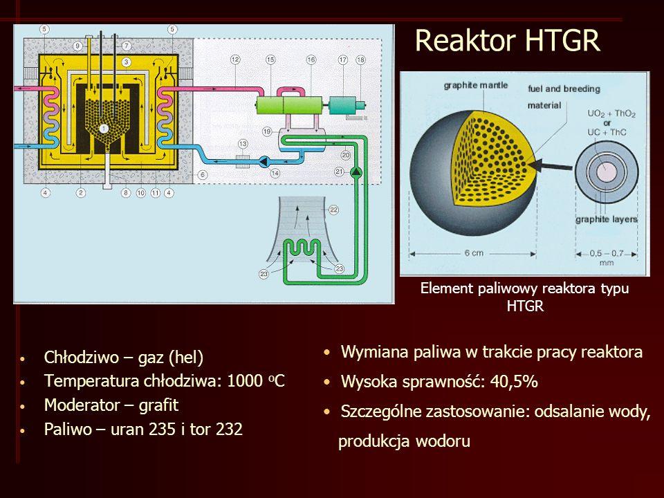 Element paliwowy reaktora typu HTGR