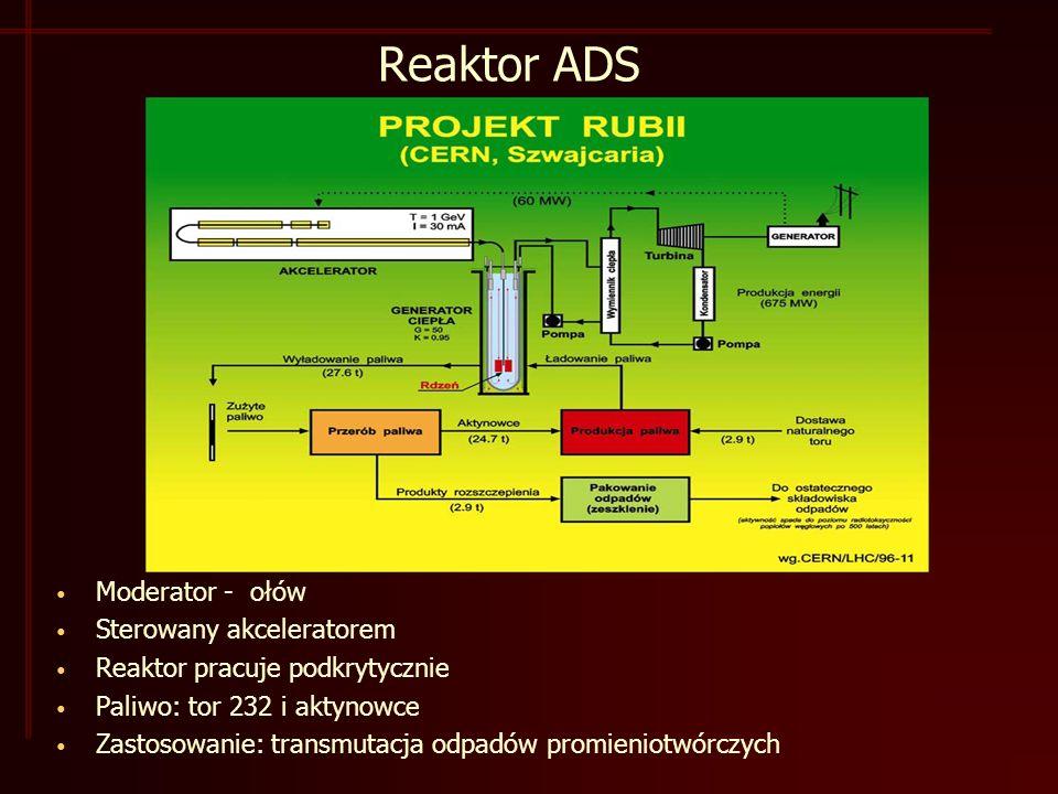 Reaktor ADS Moderator - ołów Sterowany akceleratorem