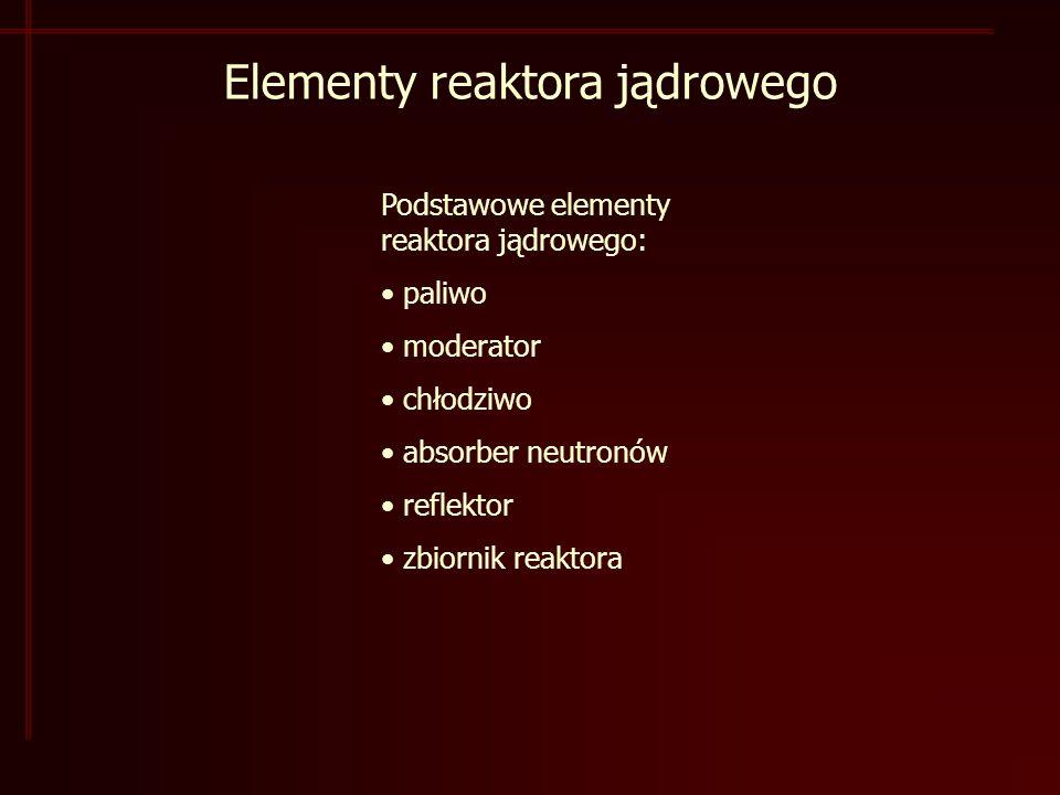 Elementy reaktora jądrowego
