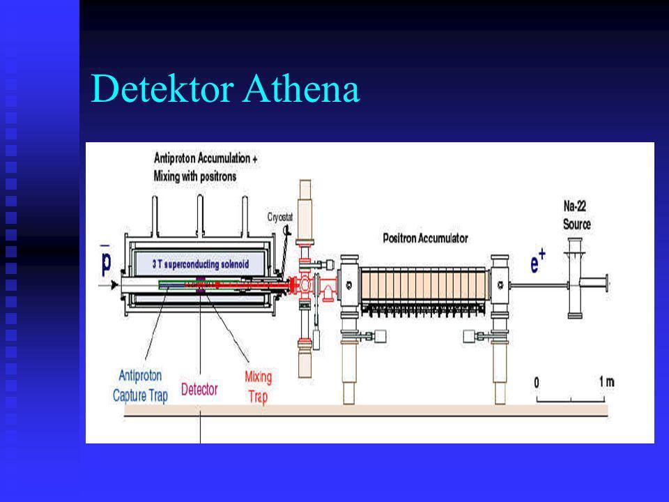 Detektor Athena