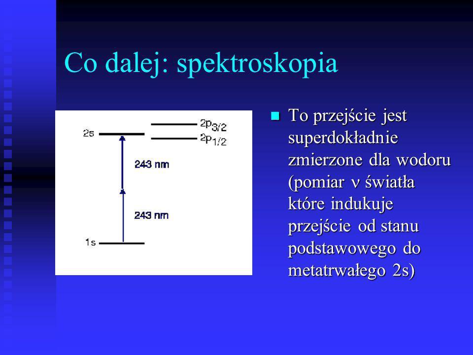 Co dalej: spektroskopia