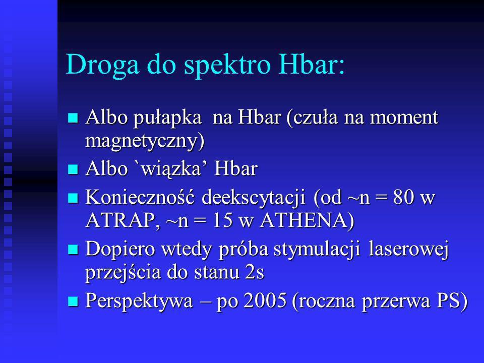 Droga do spektro Hbar: Albo pułapka na Hbar (czuła na moment magnetyczny) Albo `wiązka' Hbar.