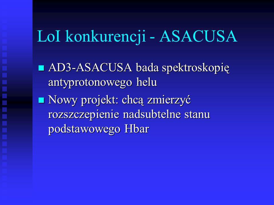 LoI konkurencji - ASACUSA