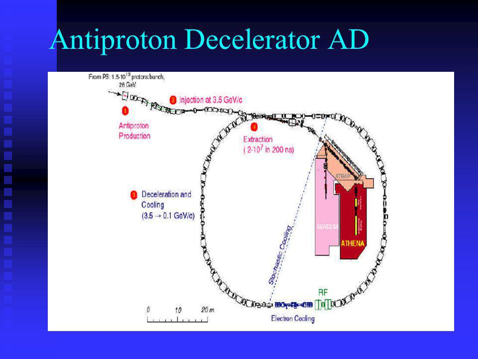 Antiproton Decelerator AD