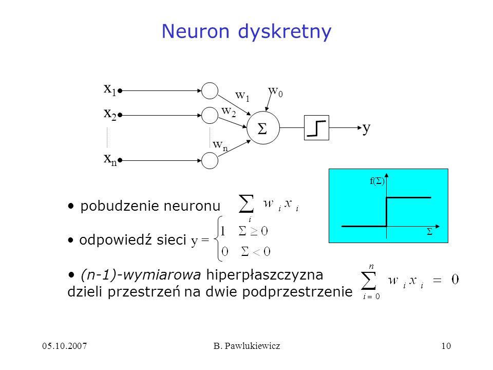 Neuron dyskretny x1 x2 y S xn pobudzenie neuronu