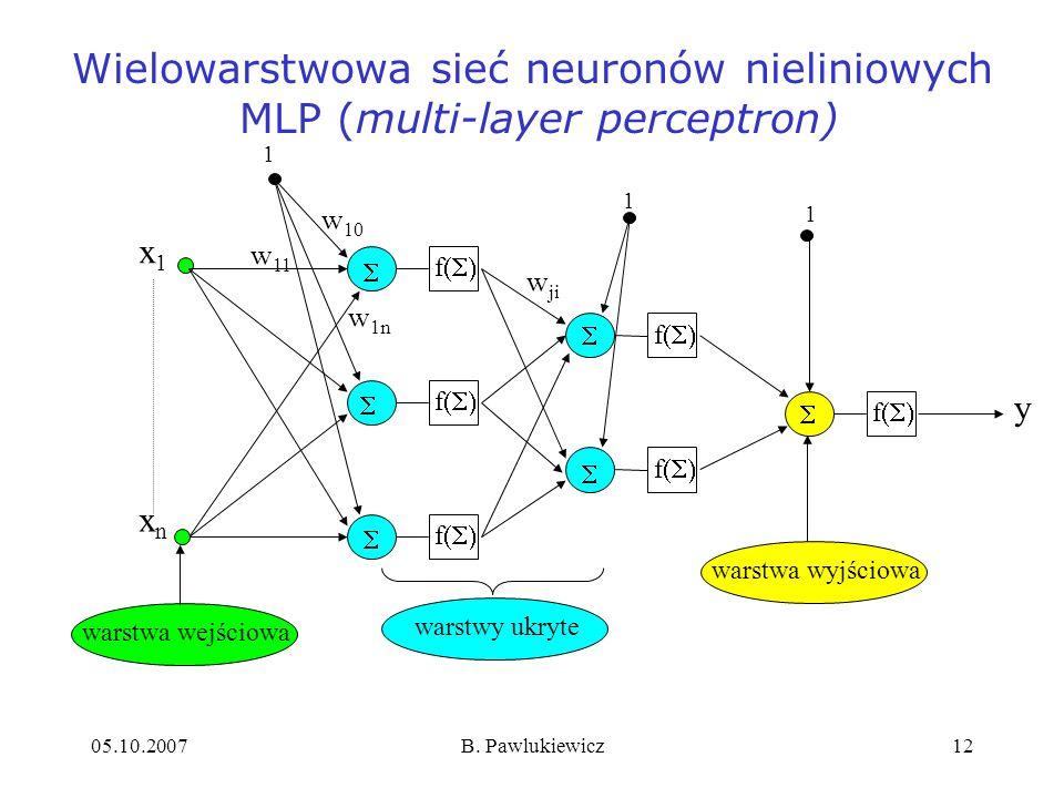 Wielowarstwowa sieć neuronów nieliniowych MLP (multi-layer perceptron)