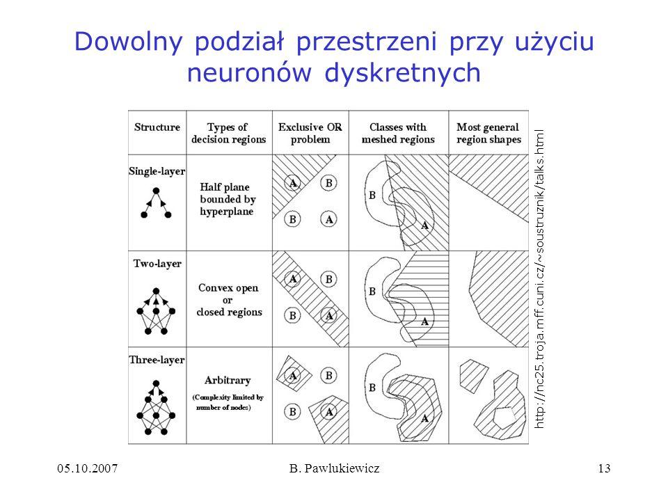 Dowolny podział przestrzeni przy użyciu neuronów dyskretnych