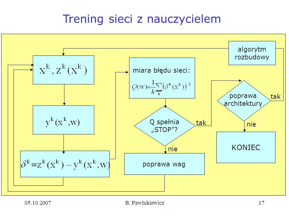 Trening sieci z nauczycielem