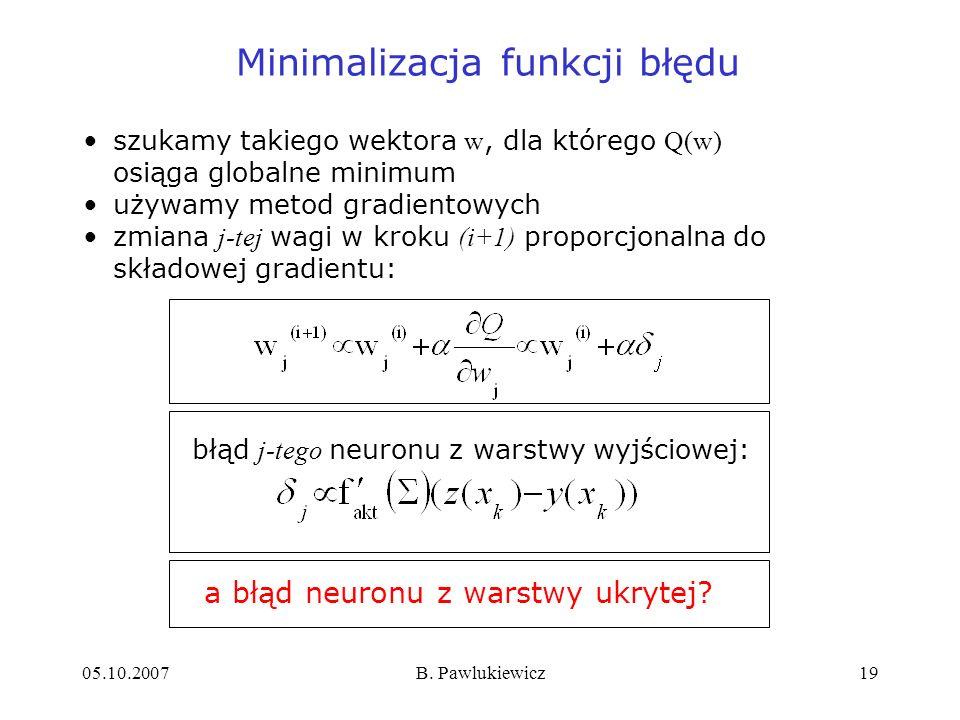 Minimalizacja funkcji błędu