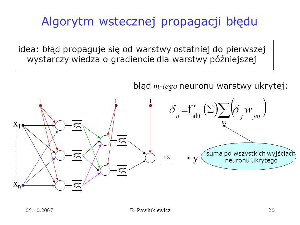 Algorytm wstecznej propagacji błędu
