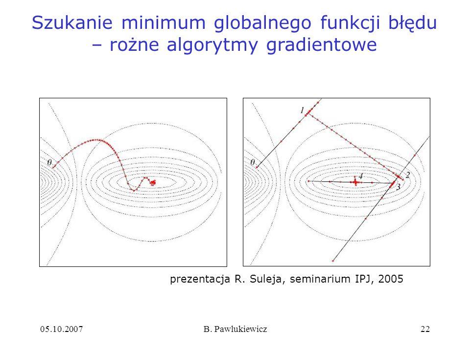 prezentacja R. Suleja, seminarium IPJ, 2005