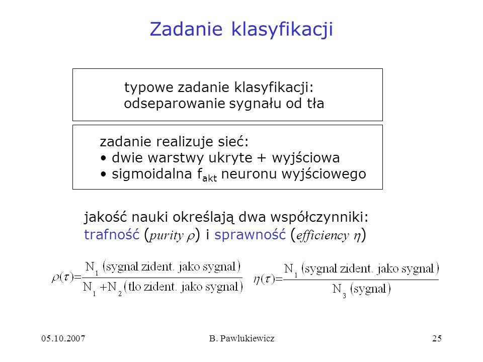 Zadanie klasyfikacji typowe zadanie klasyfikacji: