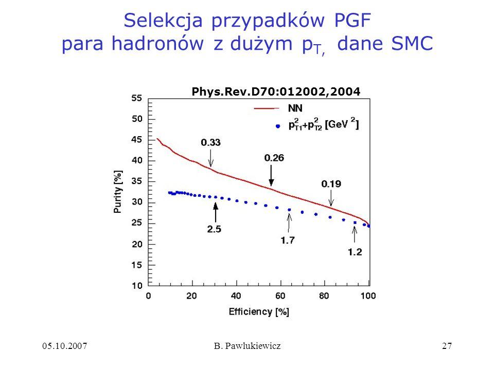 Selekcja przypadków PGF para hadronów z dużym pT, dane SMC