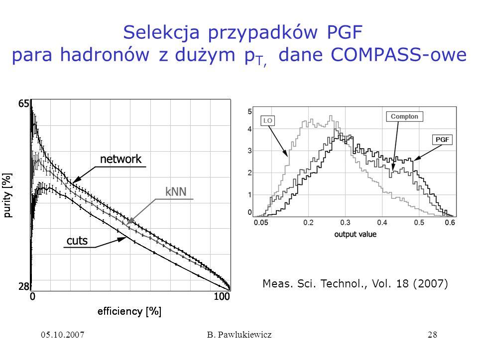Selekcja przypadków PGF para hadronów z dużym pT, dane COMPASS-owe