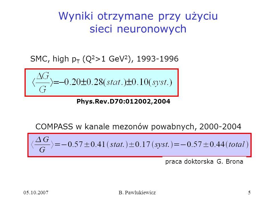 Wyniki otrzymane przy użyciu sieci neuronowych