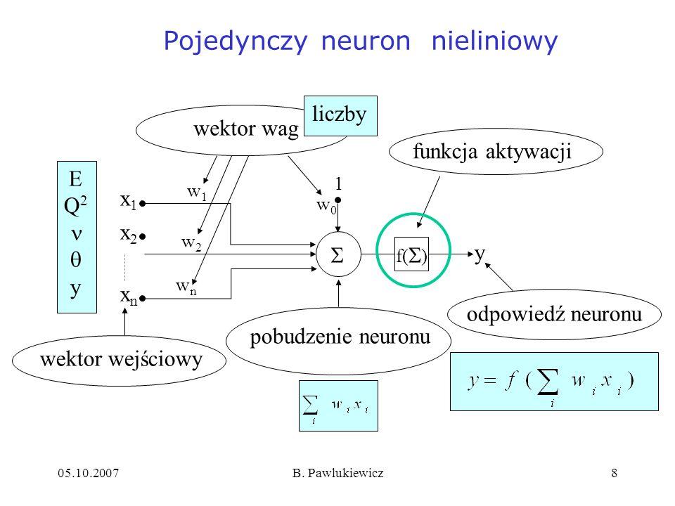 Pojedynczy neuron liniowy