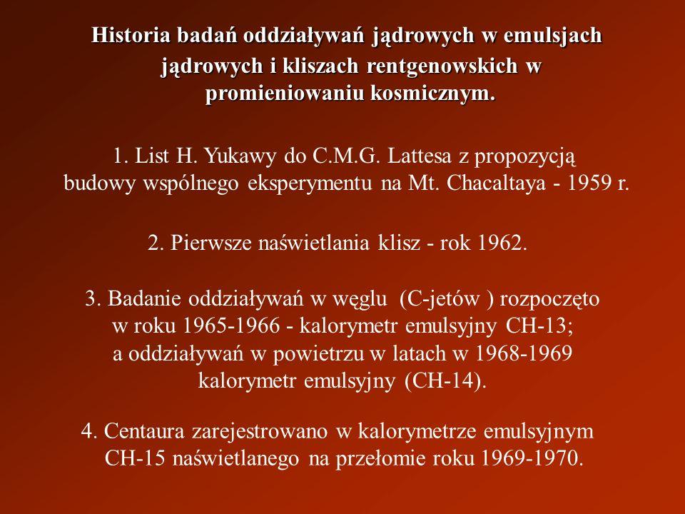 Historia badań oddziaływań jądrowych w emulsjach